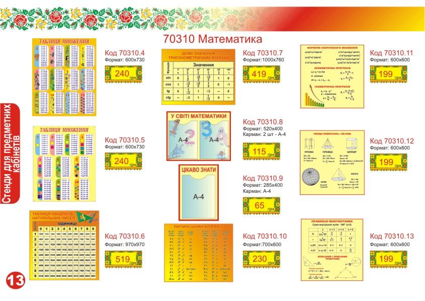 кабинета таблицы математики для